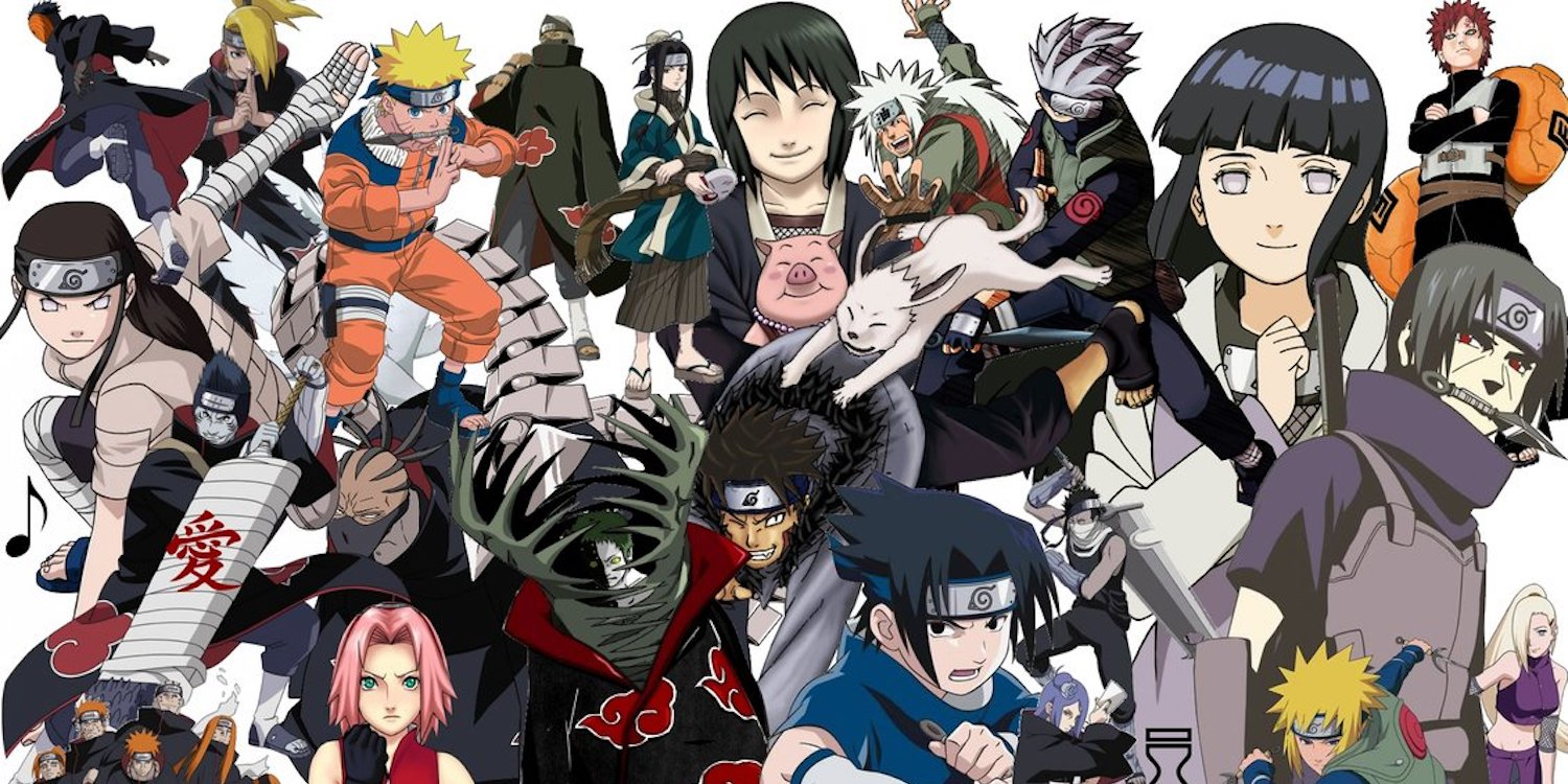 How Well Do You Know Naruto? | TheQuiz