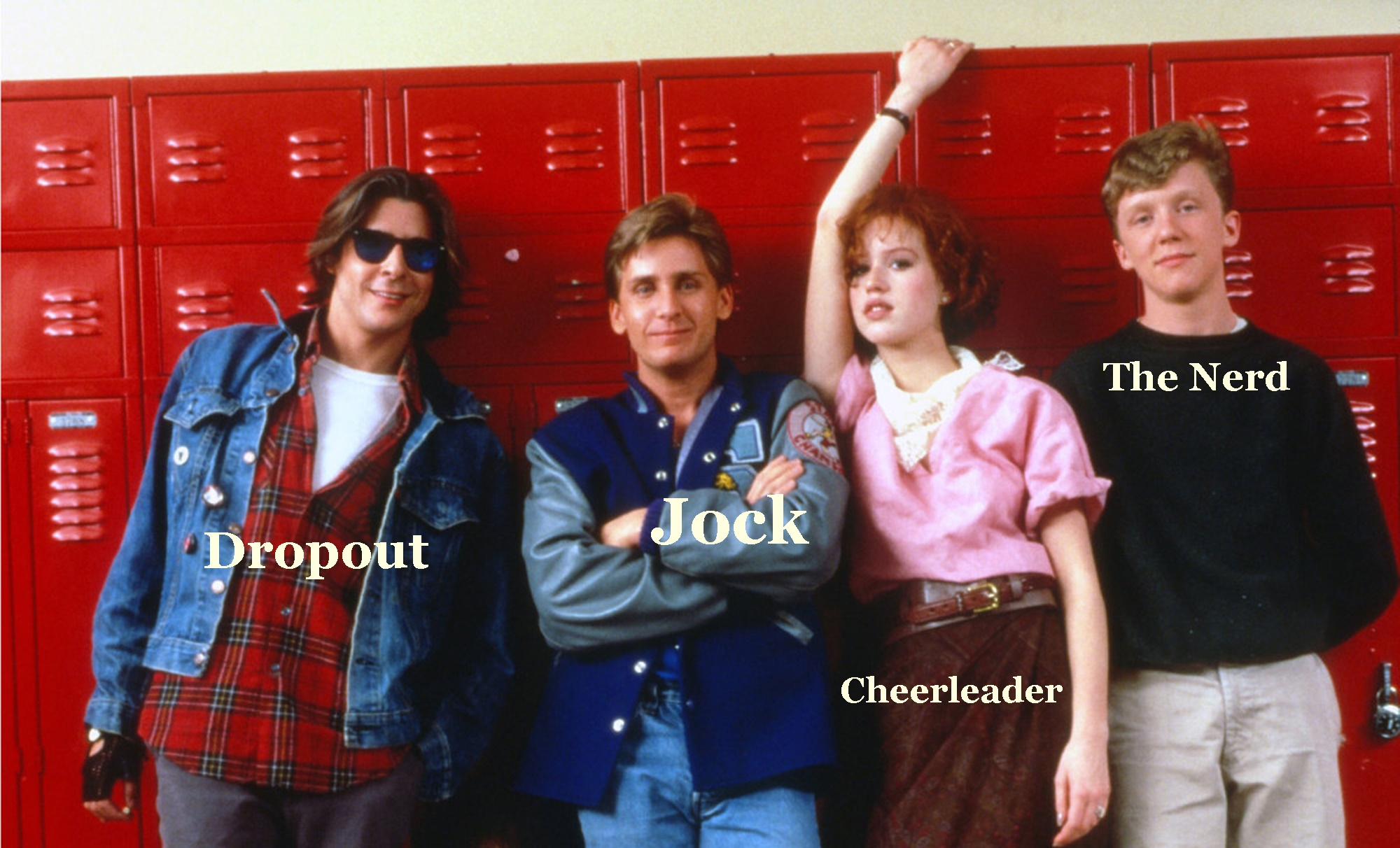 Are You The Nerd, The Jock, The Cheerleader, Or The High